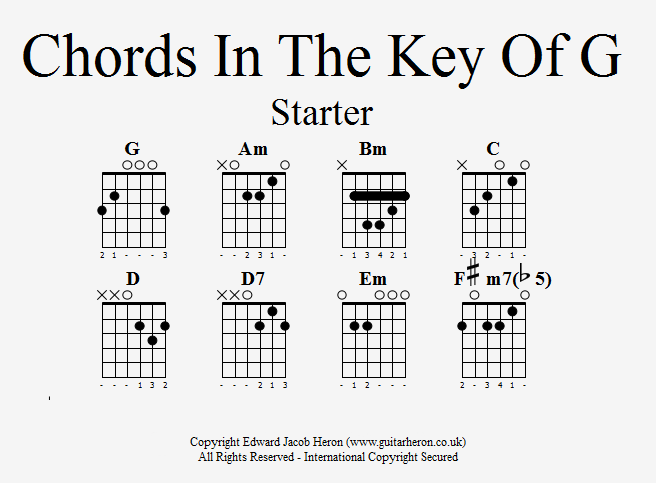 Chords In The Key Of G_Starter:: Guitar Heron
